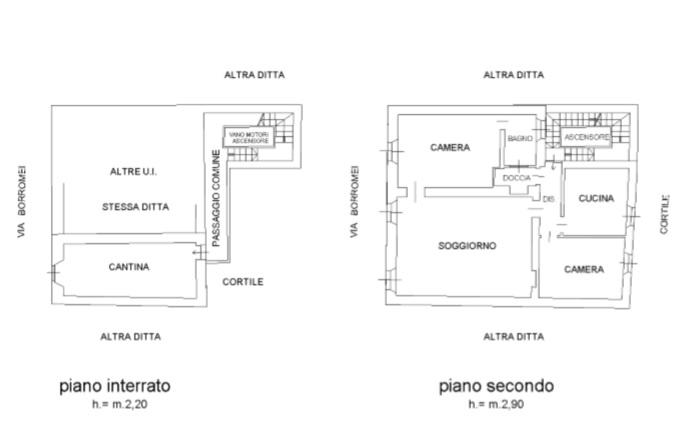 Planimetria per siti