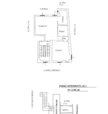 Plan per sito